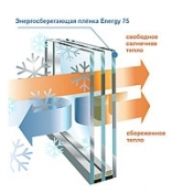 Энергосберегающая пленка на окна теплосберегающая пленка утепление окон Франция 2м Х 3м,термопленка